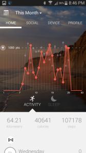 misfit_month_graph