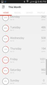 misfit_month_list